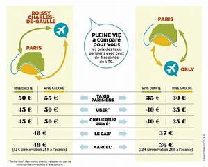 Comparatif Vtc Paris : what you need to know about taking a taxi in paris the local ~ Medecine-chirurgie-esthetiques.com Avis de Voitures