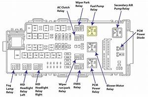 2006 Ford Fusion Sel Wiring Diagram