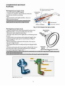 Gas Turbine Fuel Nozzles