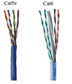 cat 5e vs cat 6 eli5 the difference between cat5 cat5e cat6 cat6a and