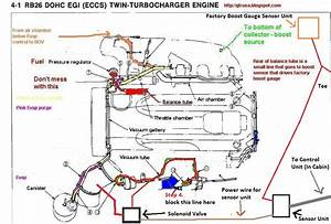 R33 Gtr Greddy Profec Ebc - Forced Induction Performance