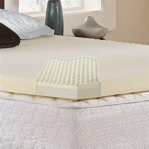 Comment Choisir Son Lit : les crit res comment choisir son matelas pour bien dormir ~ Melissatoandfro.com Idées de Décoration