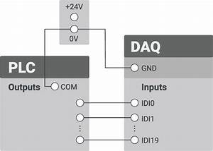 Wiring Diagrams  O