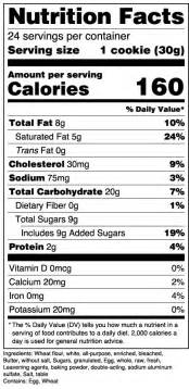 Definitive Guide to the new Nutrition Facts Labels
