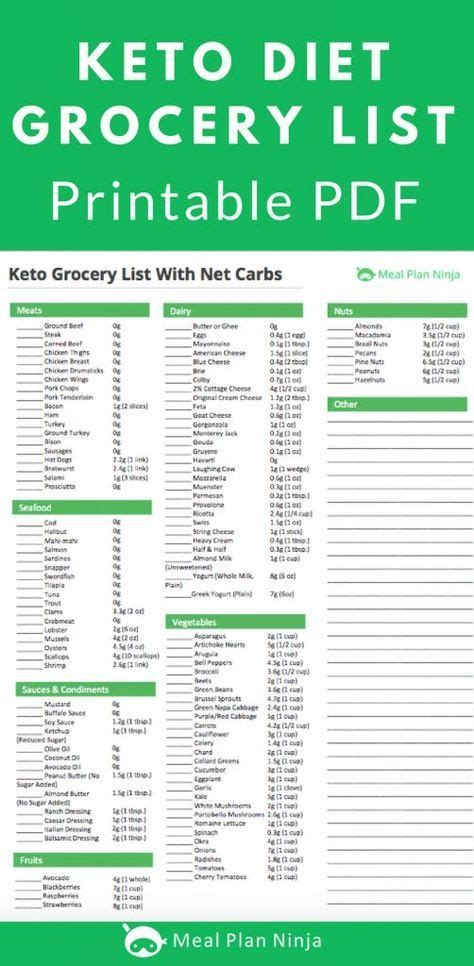 printable keto diet grocery list approved foods