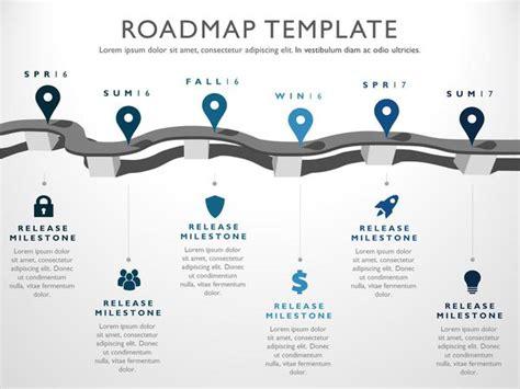 phase strategic product timeline roadmap