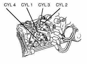 What Is The Spark Plug Wire Arrangement  Order At The Coil