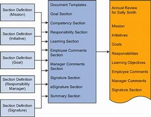Peoplesoft Enterprise Eperformance 9 1 Peoplebook