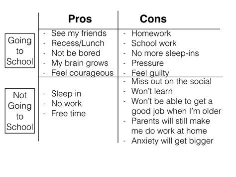 dbt pros and cons the best worksheets image collection