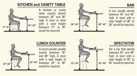 What Is The Proper Height For Kitchen Bar Stools? Youtube