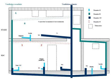 Avis Sur évacuations Et Ventilations (page 1)