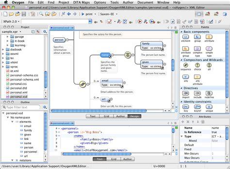 availability oxygen xml editor