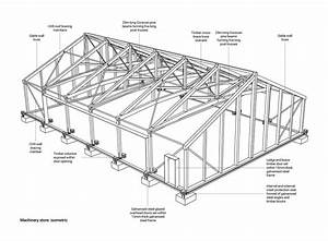 How To Calculate King Post Height Truss Pdf Steel Trusses