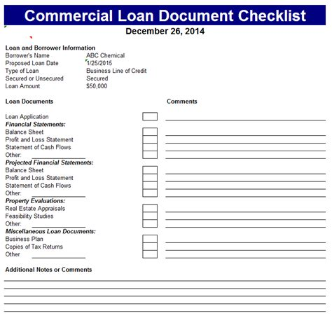 commercial loan document checklist