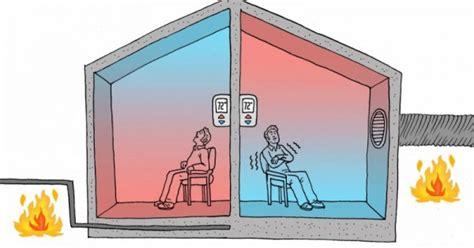riscaldamento a pavimento difetti il riscaldamento radiante o riscaldamento a pavimento