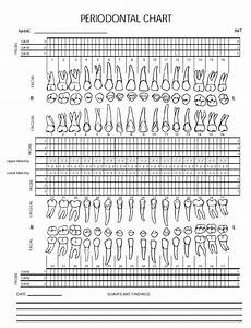 periodontal charting form With periodontal chart template