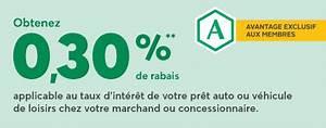 Pret Honneur Caf : pret taux 0 achat voiture ~ Gottalentnigeria.com Avis de Voitures