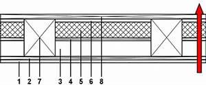 Holzbalkendecke Aufbau Altbau : d mmung oberste geschossdecke ~ Lizthompson.info Haus und Dekorationen