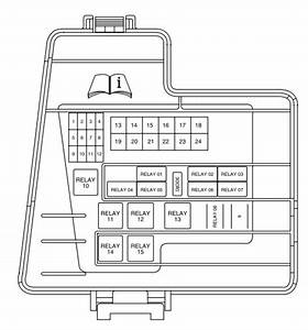 2004 Lincoln Navigator Fuse Box Diagram
