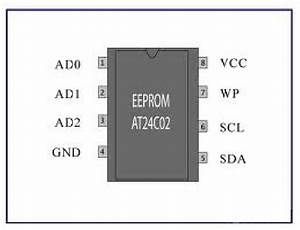 Icheckinu Password Recovery Service  Dell Eeprom  Bios