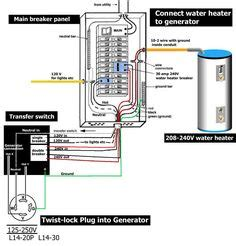 Residential Transfer Switch Wiring Diagram by Generator Transfer Switch Wiring Diagram Home Stuff In