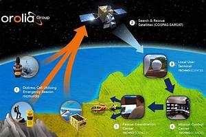 Balise De Localisation : plb 406 balise personnelle de localisation d 39 urgence fast find ~ Nature-et-papiers.com Idées de Décoration