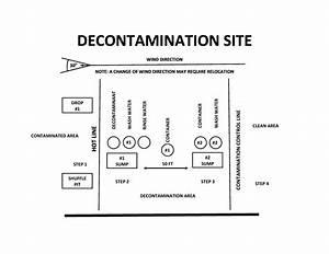 Hazmat Decon Setup Diagram