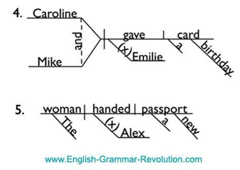 diagramming types of verbs part 1