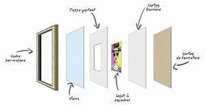Passe Partout Sur Mesure : notre savoir faire notre expertise nielsen design france ~ Melissatoandfro.com Idées de Décoration