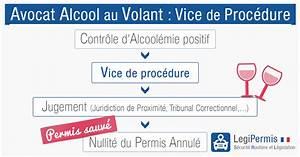 Retention De Permis Vice De Procedure : retrait permis alcool casier judiciaire ~ Maxctalentgroup.com Avis de Voitures