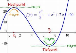 Lokale Extremstellen Berechnen : kurvendiskussionen matura wiki ~ Themetempest.com Abrechnung
