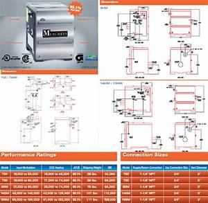 Munchkin Residential Boiler - High Efficiency Water Heaters And Boilers
