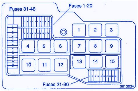 Wiring Diagram For Panel Board