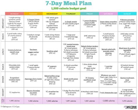 healthy diet meals on pinterest meal plan templates