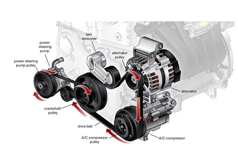 Diagram Picture Change Serpentine 1998 Honda Accord 4 Cylinder by Drive Belt Cars
