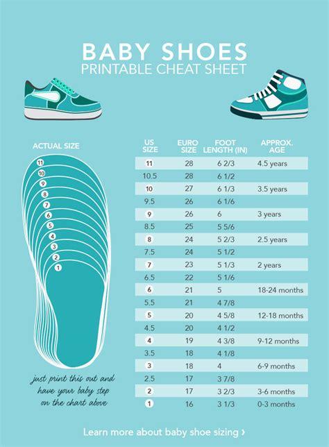 baby shoe sizes      carecom community