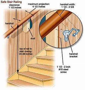 Stair Railing Instillation Diagram