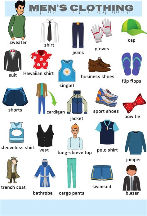 Clothing Vocabulary List  Clothes And Accessories Names  7 E S L