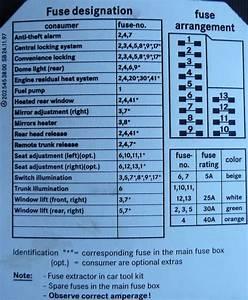 2002 Mercedes Benz C320 Fuse Box Diagram