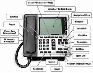 Cell Phone Parts Diagram