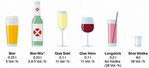 Getränke Berechnen : wie viel ist drin kenn dein limit ~ Themetempest.com Abrechnung