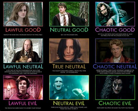 alignment chart harry potter alignment chart rantings of the robot