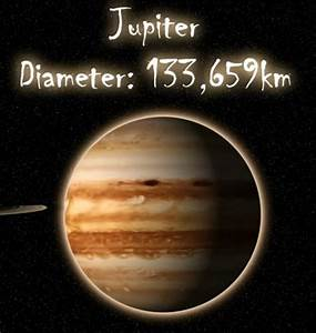 Musnahnya empati: star and planet size and comprison