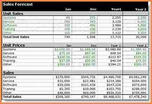 Expense Report Spreadsheet Template 8 Sales Forecast Spreadsheet Template Excel