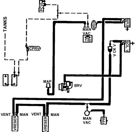 1999 Ford Vacuum Diagram by Looking For A Complete Vacuum Diagram For A 1991 Ford F250