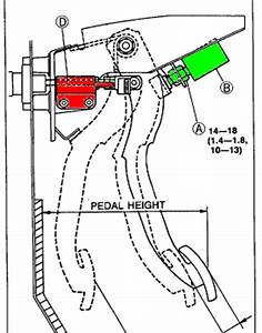 Miata Clutch Diagram : can they all just get along clutch switch bypass flat ~ A.2002-acura-tl-radio.info Haus und Dekorationen