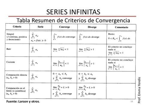 series infinitas