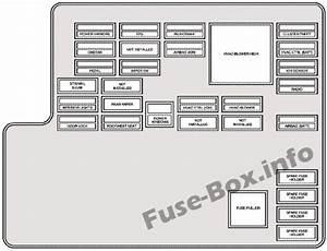 Fuse Box Diagram Chevrolet Malibu  2004