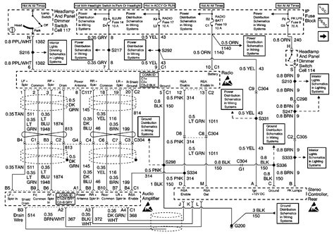 Wiring Diagram For 2002 Cadillac by Avalanche Bose Radio Wiring Diagram Wiring Schematics And