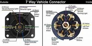 7 Pin Truck Connector Wiring Diagram